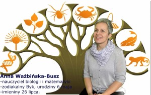 Anna Ważbińska Busz